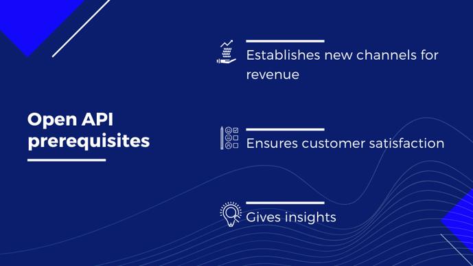 TransformHub-OpenAPI-prerequisites-infographics-1