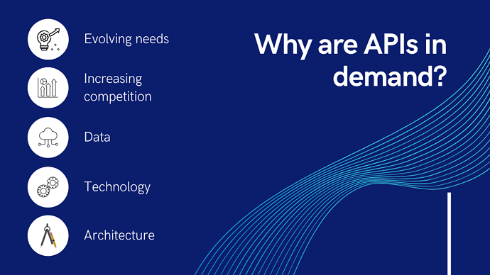 TransformHub-Why-are-APIs-in-demand-infograhics-1