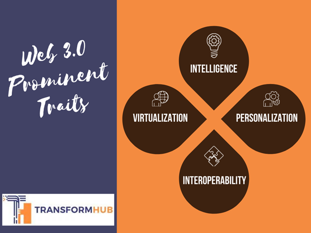 Web3.0-prominent traits