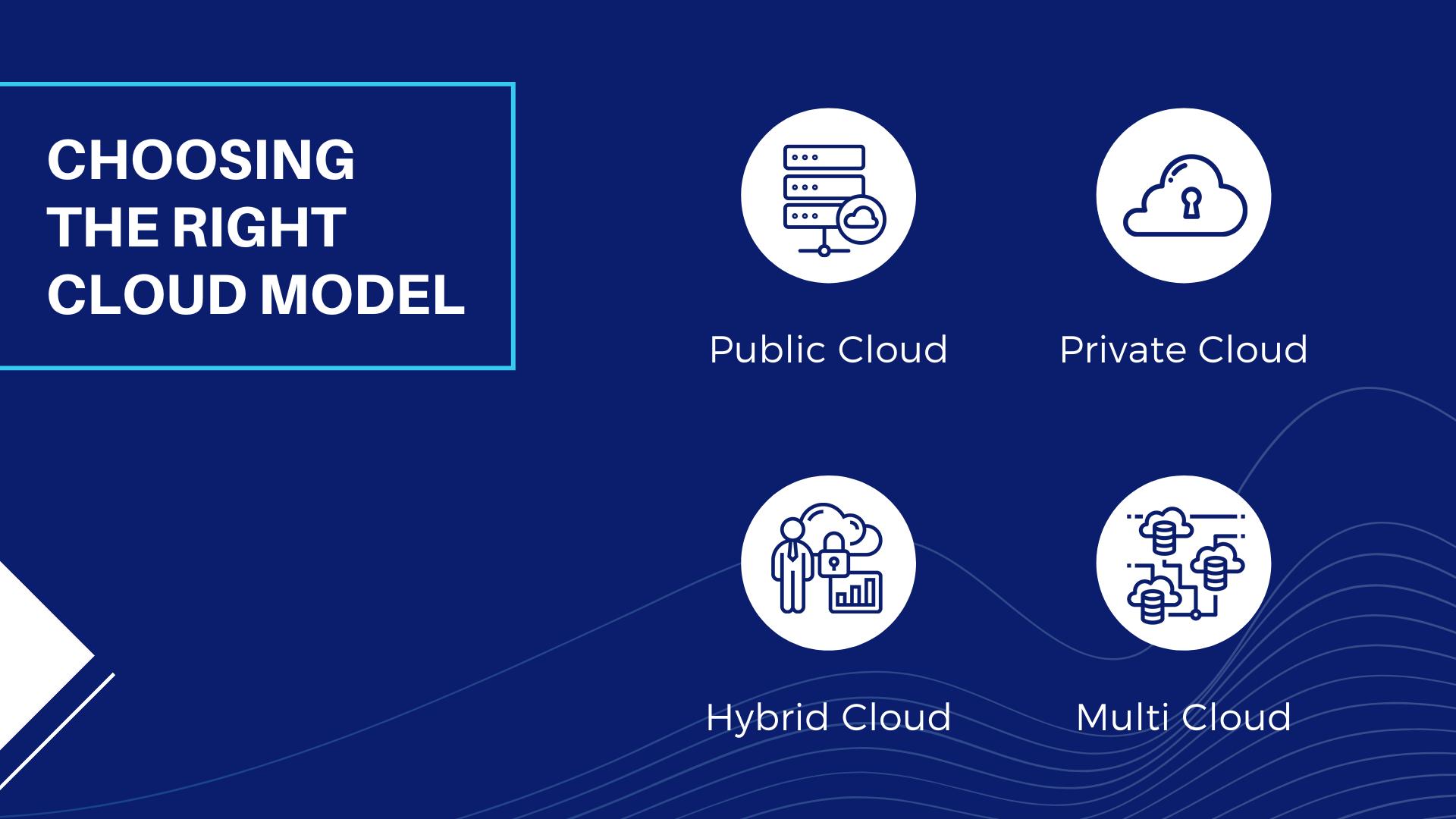 Cloud_model
